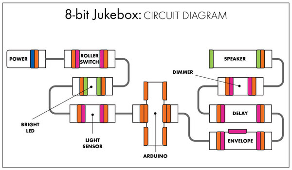 Large circuit diagram