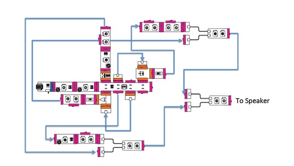 Large littlebits 4 part drum pattern