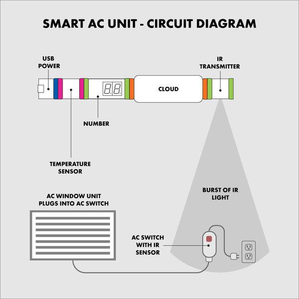 Large smart ac unit circuit diagram