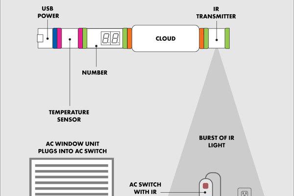 Large filled smart ac unit circuit diagram