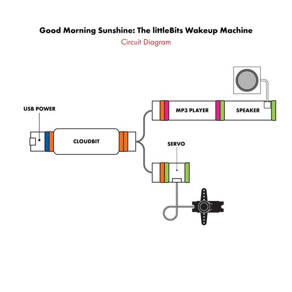 good morning sunshine  a littlebits project by littlebits