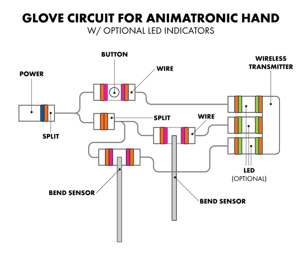 Large glove citcuit diagram v2