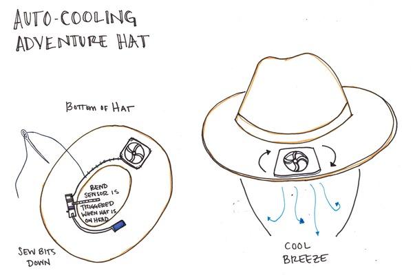 Large filled hat sketch