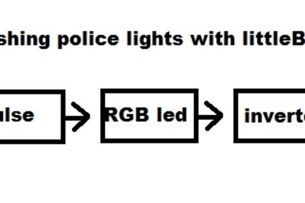 Large filled police lights diagram