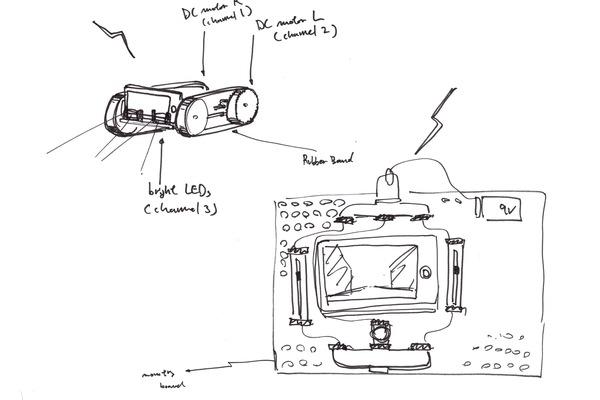 remote control facetime car  a littlebits project by littlebits