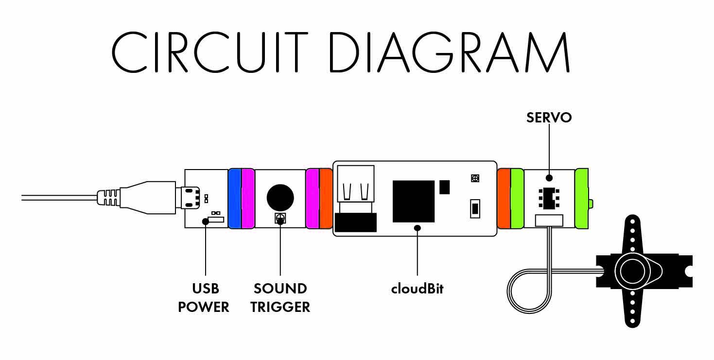 remote crib communicator   a littlebits project by littlebits